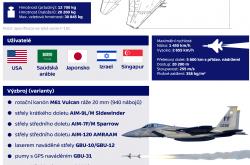 Letoun F-15
