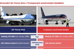 Srovnání Air Force One s Trumpovým soukromým letadlem