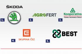 Pět nejlepších Českých firem za letošní rok