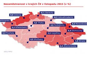 Nezaměstnanost v krajích ČR v listopadu 2015 (v %)