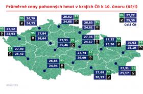 Průměrné ceny pohonných hmot v krajích ČR k 10. únoru