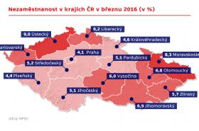 Nezaměstnanost v krajích ČR v březnu 2016