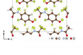 Struktura formy II paracetamolu s diferenčním elektrostatickým potenciálem znázorněným pomocí šedých a žlutých isopovrchů