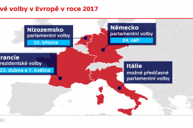 Klíčové volby v Evropě v roce 2017