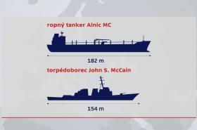 Tanker a torpédoborec