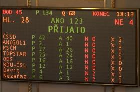 Hlasování o vydání Andreje Babiše