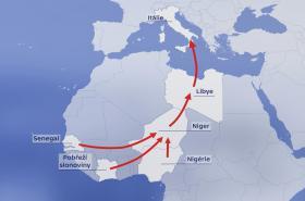 Migrační proud