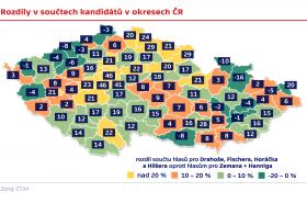 Rozdíly v součtech kandidátů v okresech ČR