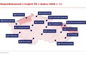 Nezaměstnanost v krajích ČR v dubnu 2018 (v %)