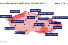 Nezaměstnanost v krajích ČR – říjen 2020 (v %)