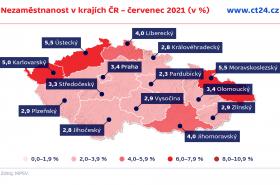 Nezaměstnanost v krajích ČR – červenec 2021 (v %)