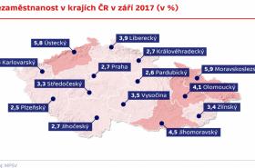Nezaměstnanost v září 2017