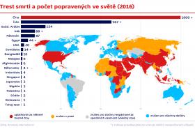 Trest smrti a počet popravených ve světě (2016)