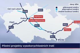 Plány na vysokorychlostní tratě