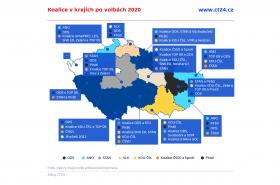 Koalice v krajích po volbách 2020
