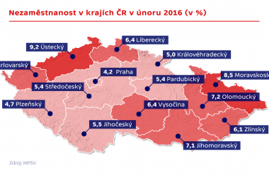 Nezaměstnanost v krajích ČR v únoru 2016