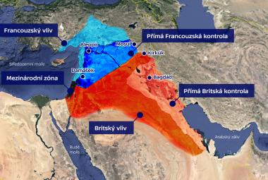 Sféry vlivu na Blízkém východě