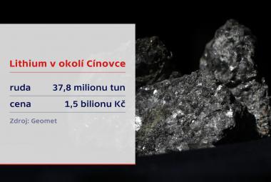 Lithium na Cínovci
