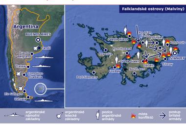 Válka o Falklandy (Malvíny)