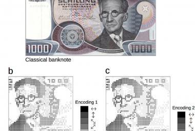 Jak mohou fungovat kvantové peníze? Jako první to ověřili olomoučtí vědci