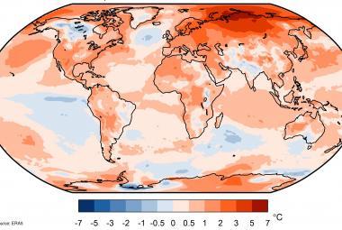 Klimatická změna zrychluje, rok 2020 byl dosud nejteplejší v Evropě i ve světě