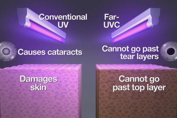 Revoluce v boji s chřipkou? Ultrafialové záření ničí viry už ve vzduchu, zjistili američtí vědci