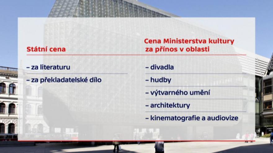 Video Ceny Ministerstva kultury 2016