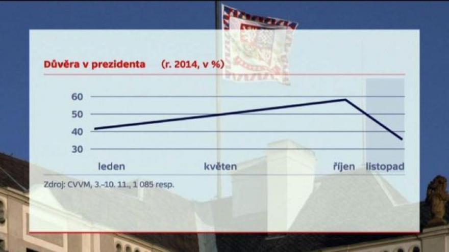 Video Ředitel CVVM Buchtík: Průzkum nezahrnuje dění kolem 17. listopadu