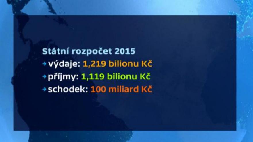 Video Gapko, GE Money Bank: Schodek 100 miliard je vysoký