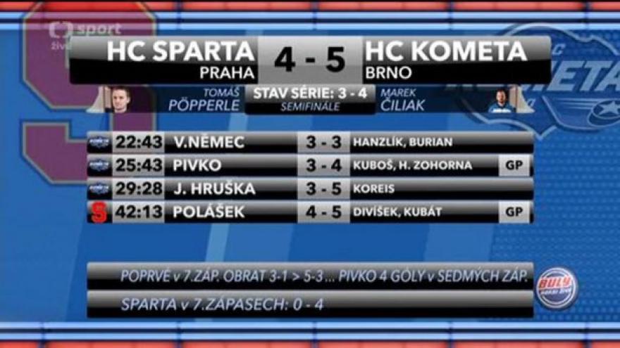 Video Sestřih 7. semifinále Sparta - Brno