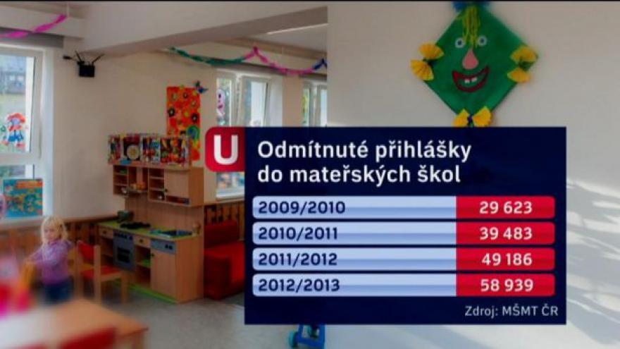 Video Události: Sněmovna podpořila vznik dětských skupin