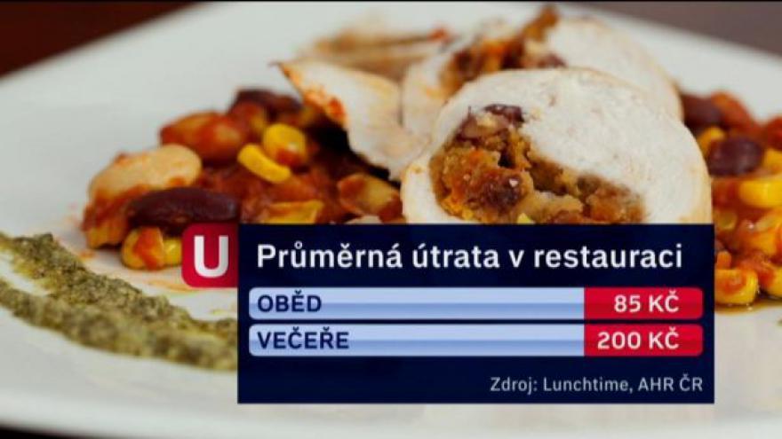Video Reportáž: Nejistá sezona restaurací