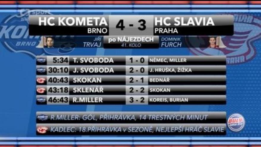 Video Ohlasy utkání Brno - Slavia