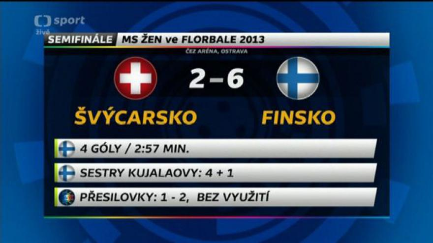 Video Sestřih utkání MS ve florbale: Švýcarsko - Finsko