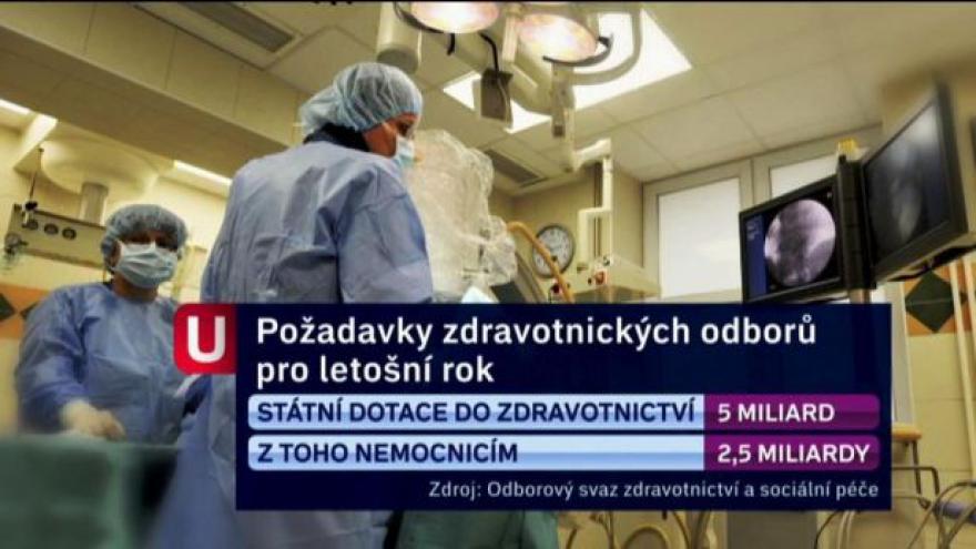 Video Stávková pohotovost zdravotníků v Událostech