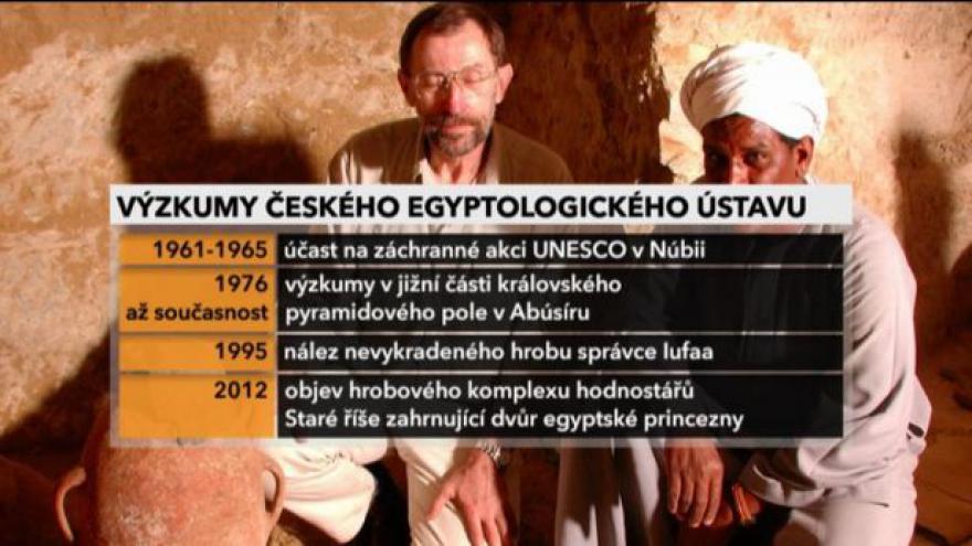 Video Tajemné pyramidy a hrobky faraonů zkoumají Češi už sto let
