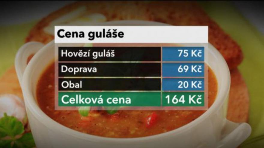 Video Rozvoz jídel tématem Ekonomiky ČT24