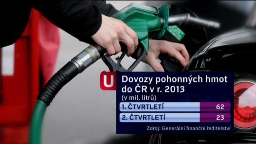 Video Kvalita benzinu a nafty