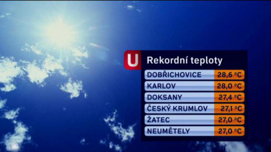 Video Předpověď počasí v Událostech ČT