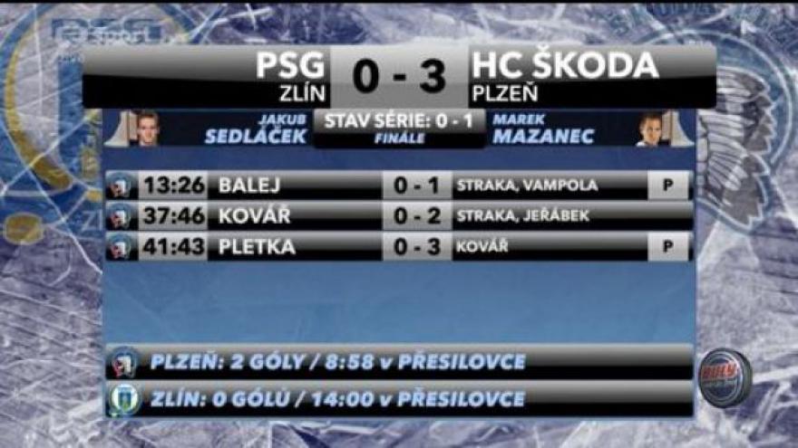 Video Sestřih a ohlasy utkání Zlín - Plzeň