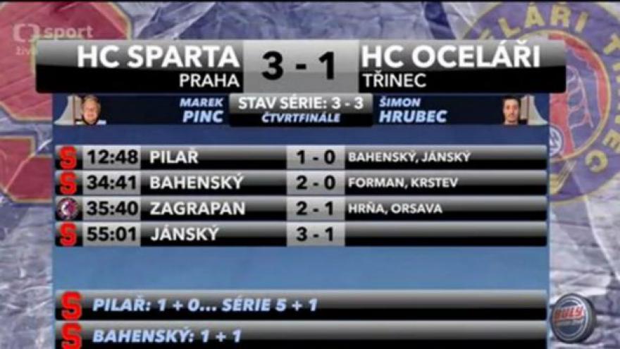 Video Sestřih 6. čtvrtfinále Sparta - Třinec