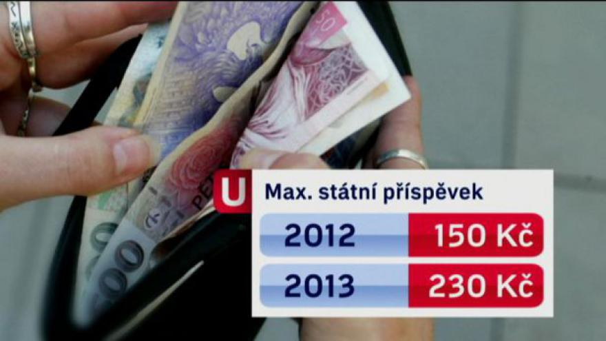 Video Komentář Miroslava Škváry, lektora finanční gramotnosti