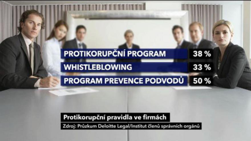 Video Stavaři zavádí protikorupční opatření
