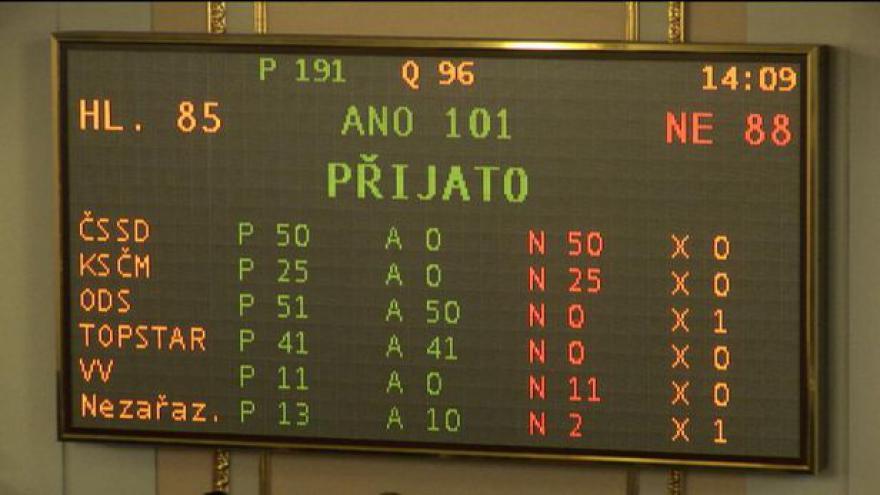 Video Poslanci na návrh ODS na týden přerušili jednání sněmovny