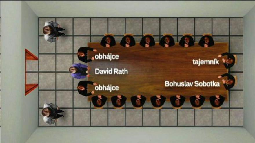 Video Dění kolem Davida Ratha tématem Událostí