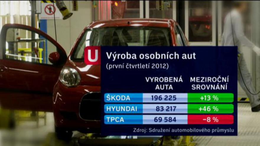 Video Ekonomika ČT24: Bude Škoda Auto vyrábět nový model v zahraničí?