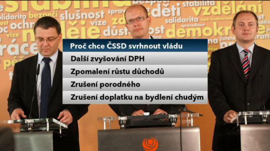 Video Nečasův kabinet a hlasování o nedůvěře