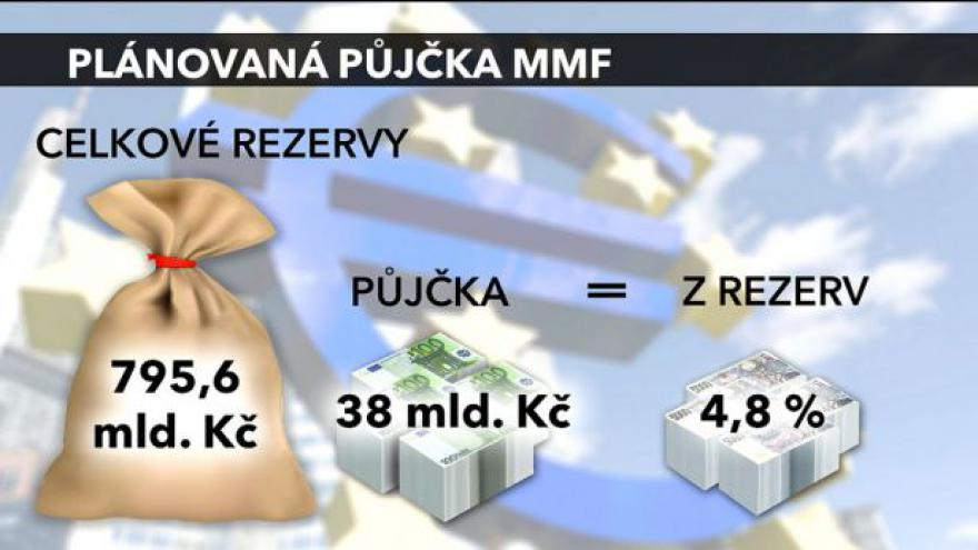 Video Vláda se dohodla na pomoci eurozóně