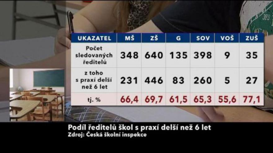 Video Reportáž Moniky Žídkové a Ivana Lukáše