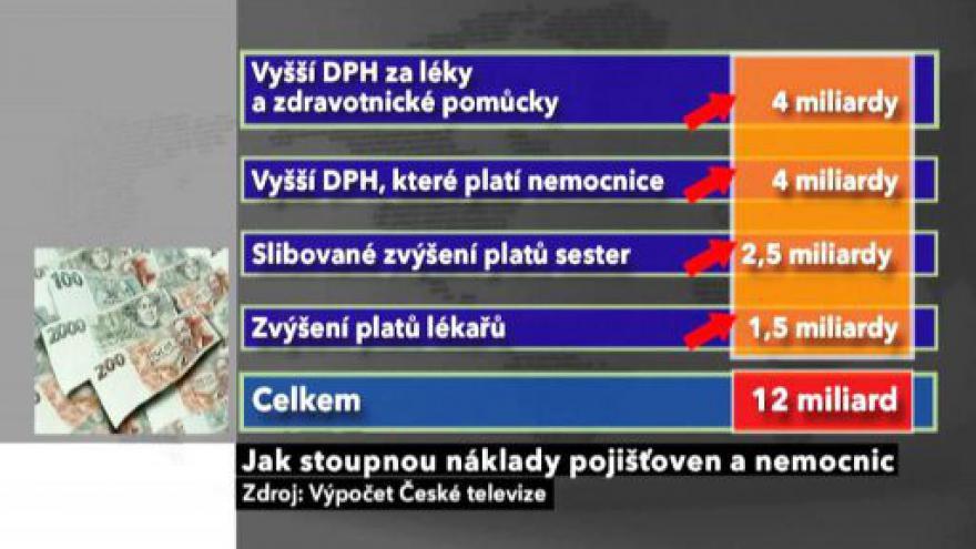 Video Reportáž Petra Vaška a Markéty Šenkýřové